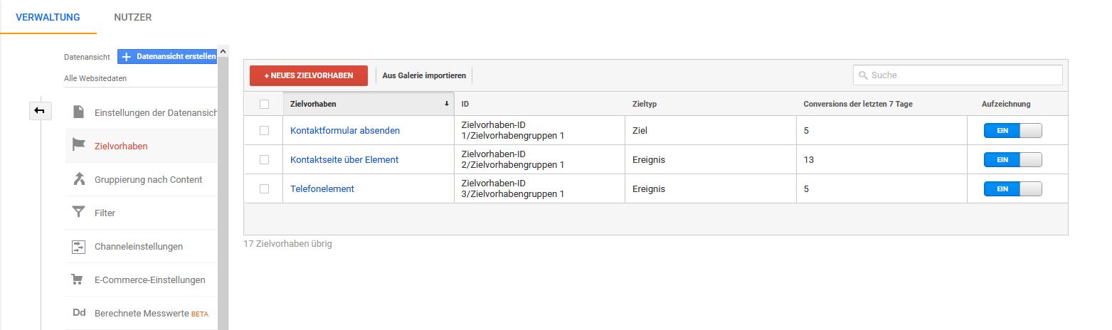 Conversions kann man in Google Analytics als Zielvorhaben einrichten.