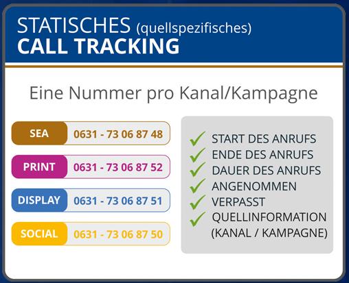 Statisches Call Tracking mit Matelso hat viele Vorteile. Bei marmato profitieren Sie davon!