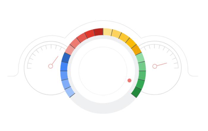 Die neue Google Search Console überzeugt mit einigen ausgebauten Features.