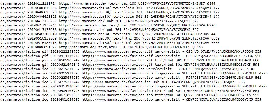 Wenn man die Daten aus der Wayback Machine herunterlädt, erhält man eine Liste aller URLs.